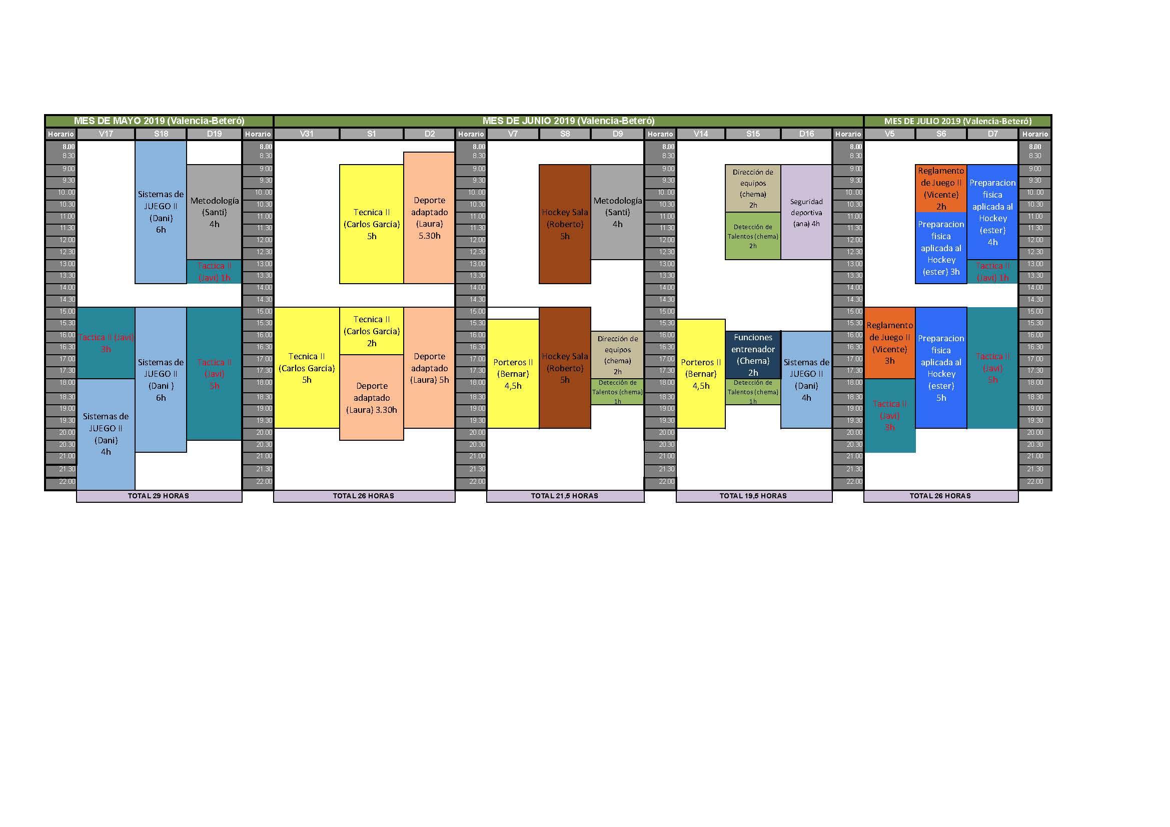 calendario Clases Curso Nivel 2